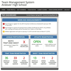 TMS-dashboard